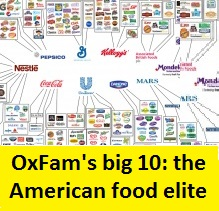 oxfam-graphic-10-brands